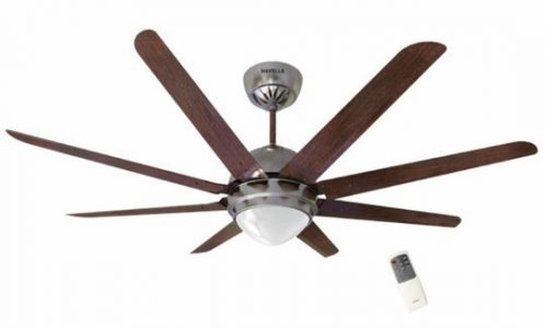 Havells Aluminium Octet Under Light Ceiling Fan